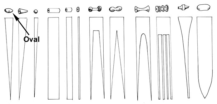 Picture of Style of Beads