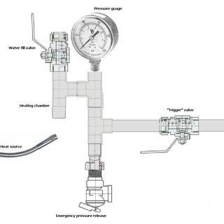steam gun.jpg