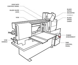 Getting Started With the Horizontal Bandsaw