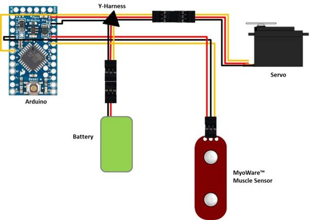 Picture of Wiring Sensor