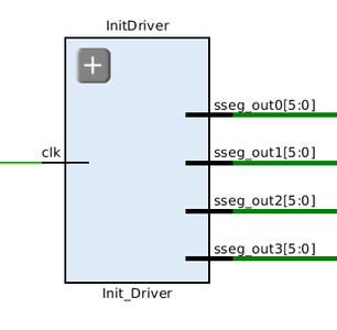 Initial State Driver