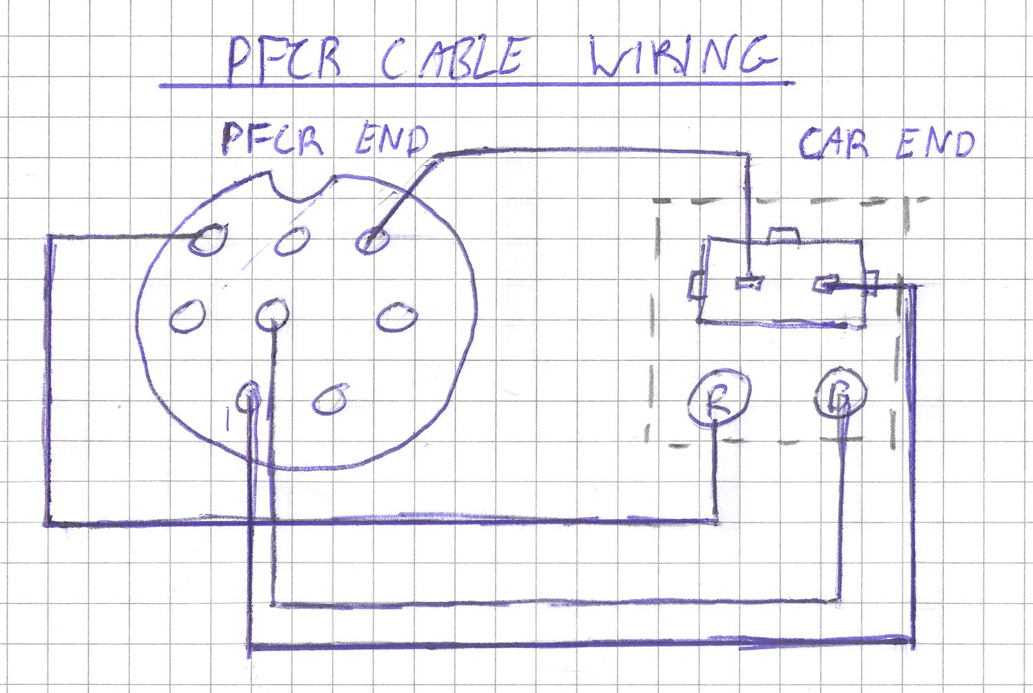 Picture of How to Read Peugeot and Citroen 2-pin Fault Flash Codes. Using Haynes PFCR.