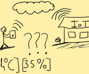 Monitor Temperature and Humidity Value From Your Website (Internet of Things Consept)