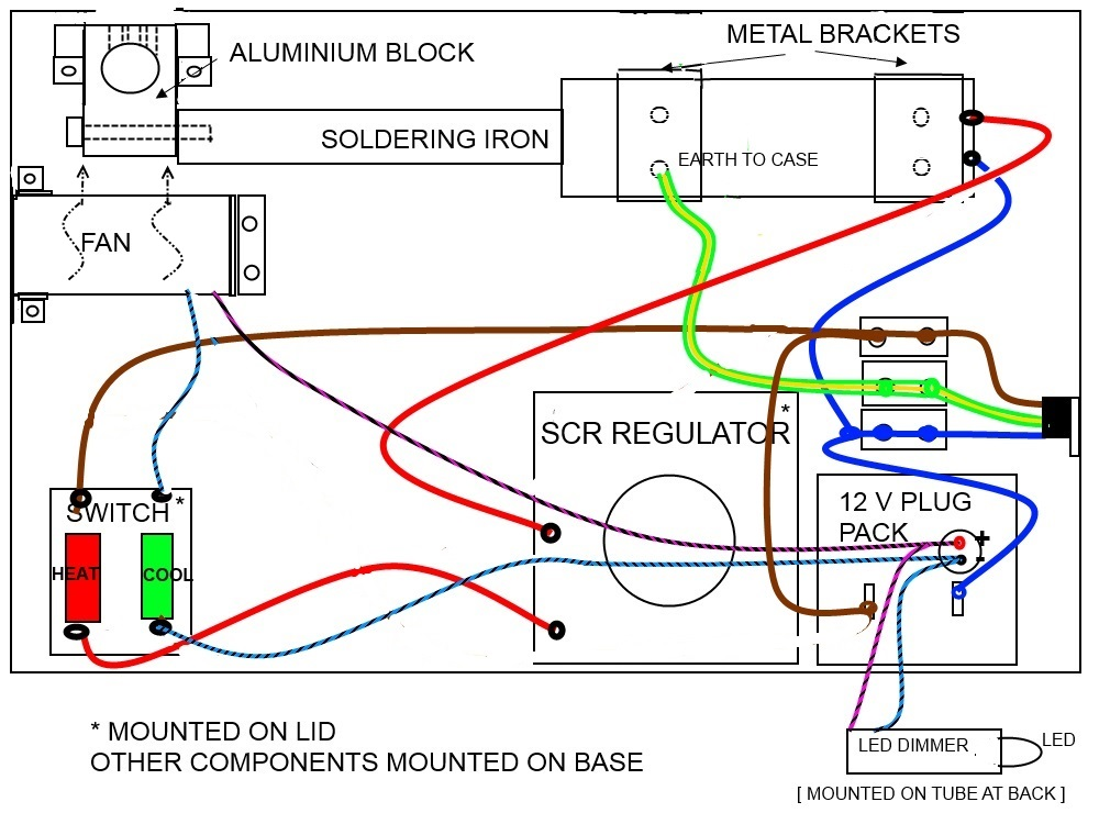 Picture of PARTS LAYOUT & WIRING