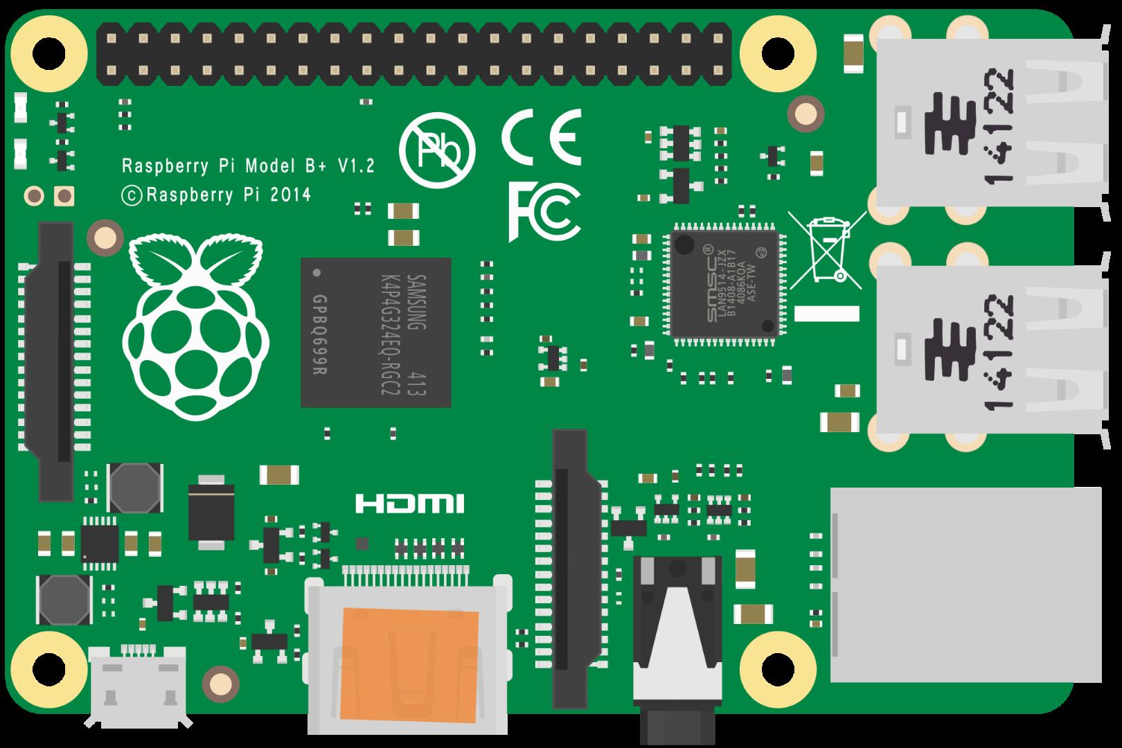 Picture of Raspberry Pi Setup