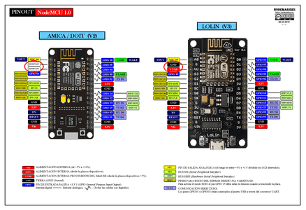 Installing Arduino IDE, ESP8266 Boards and Libraries and Your ThingSpeak Account