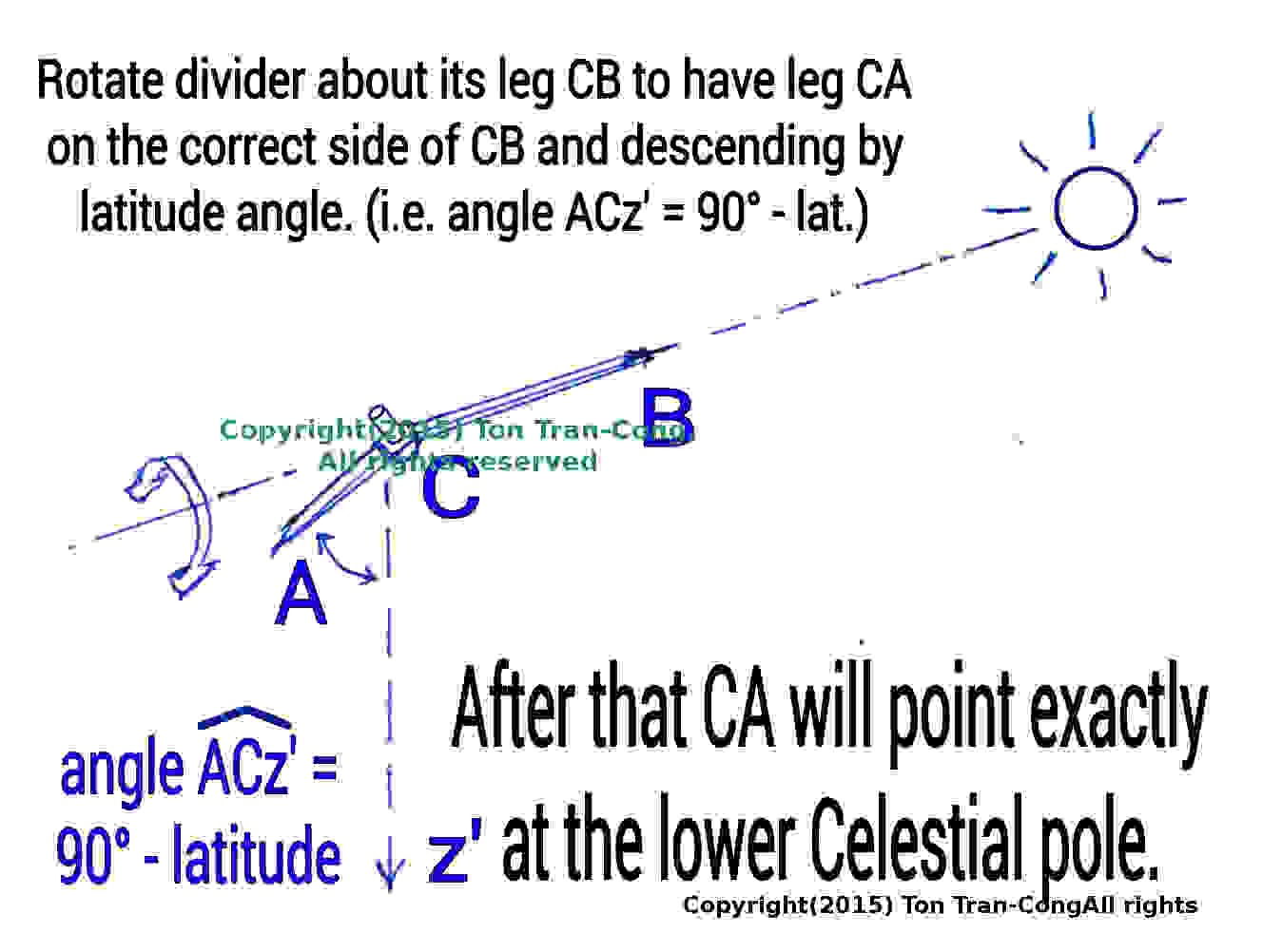 Picture of Let CA Descend Into the Ground at Latitude Angle to Have Direction of Celestial Axis.