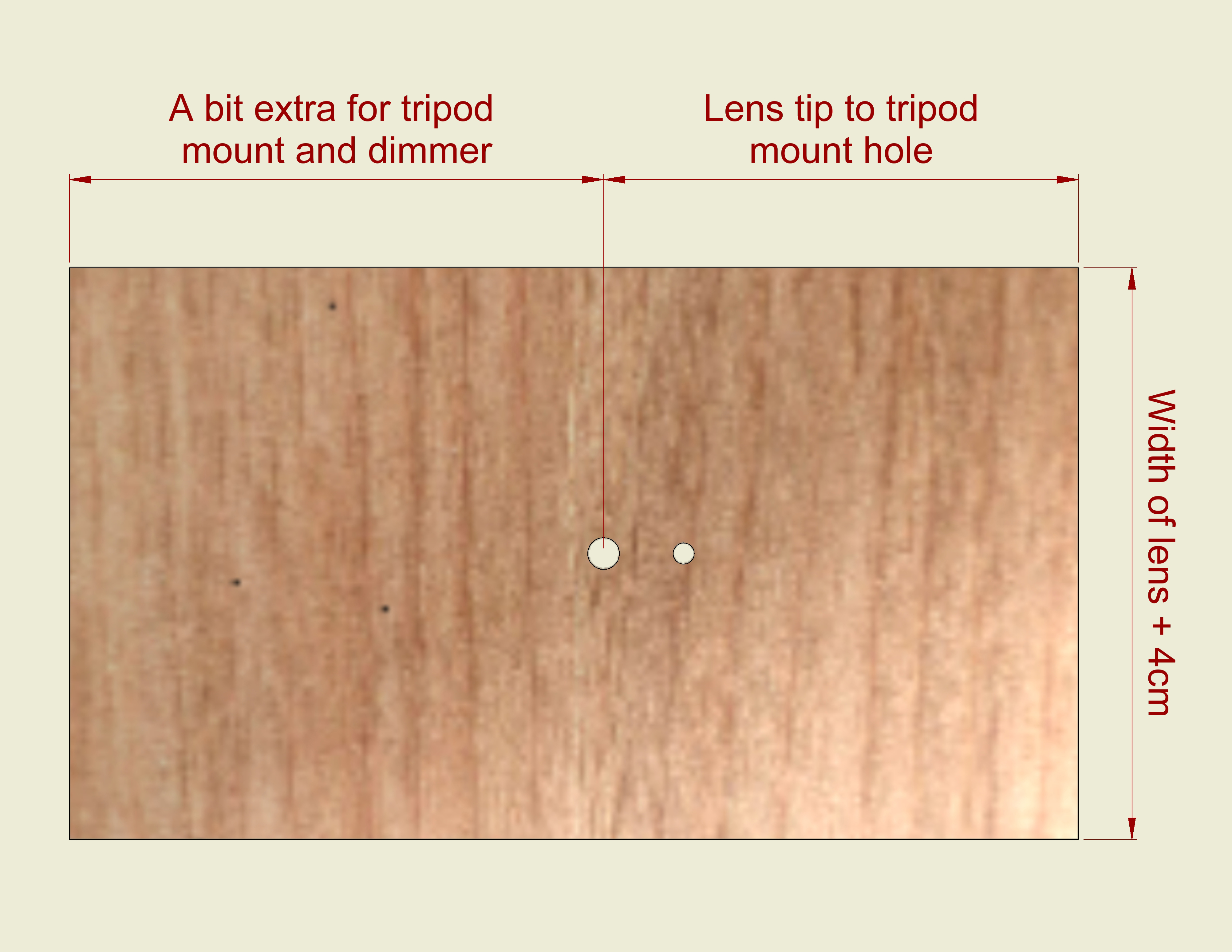 Picture of Calculate Plywood Dimentions