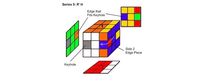 Step 5:  Series5 Analysis: R' H