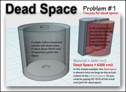 Avoid Dead Space