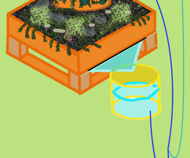 Pallet Garden Reference Design!  Combined with vertical gardening and water recycling!
