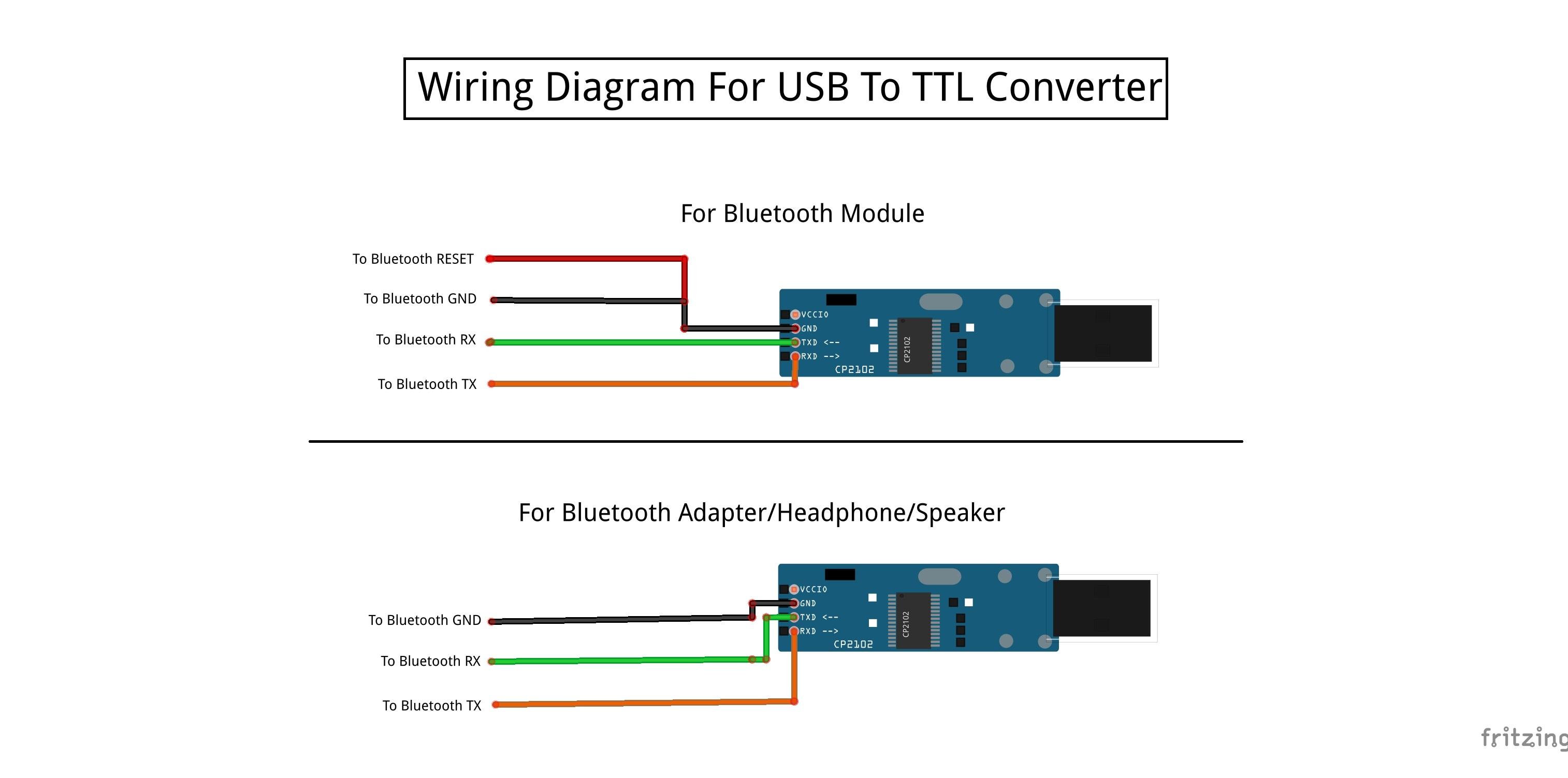 bluetooth dongle wiring diagram wiring schematic diagram Bluetooth Dongle Wiring Diagram