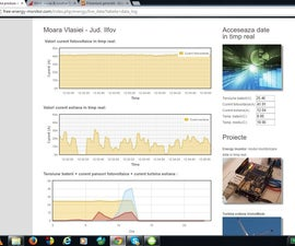 Green energy monitor - live data