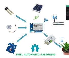 Intel Automated Gardening System