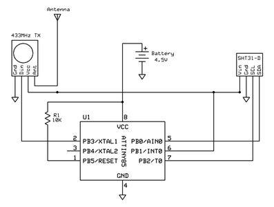 Battery Operated Wireless Sensor Design