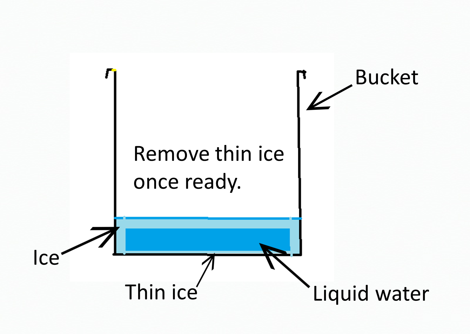 Picture of Freeze Water.