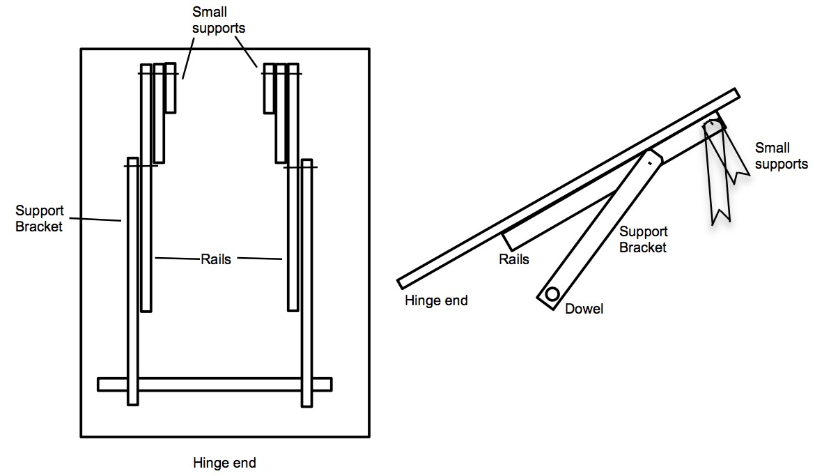 Picture of Support Brackets
