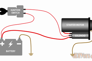 [WQZT_9871]  How to Troubleshoot a Faulty Starter Motor : 7 Steps (with Pictures) -  Instructables | Wiring Diagram Of Starter Motor |  | Instructables