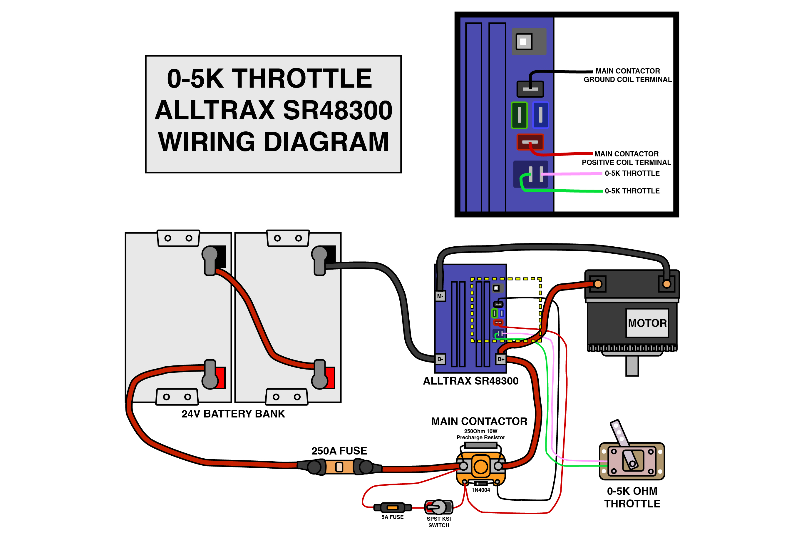 alltrax products page