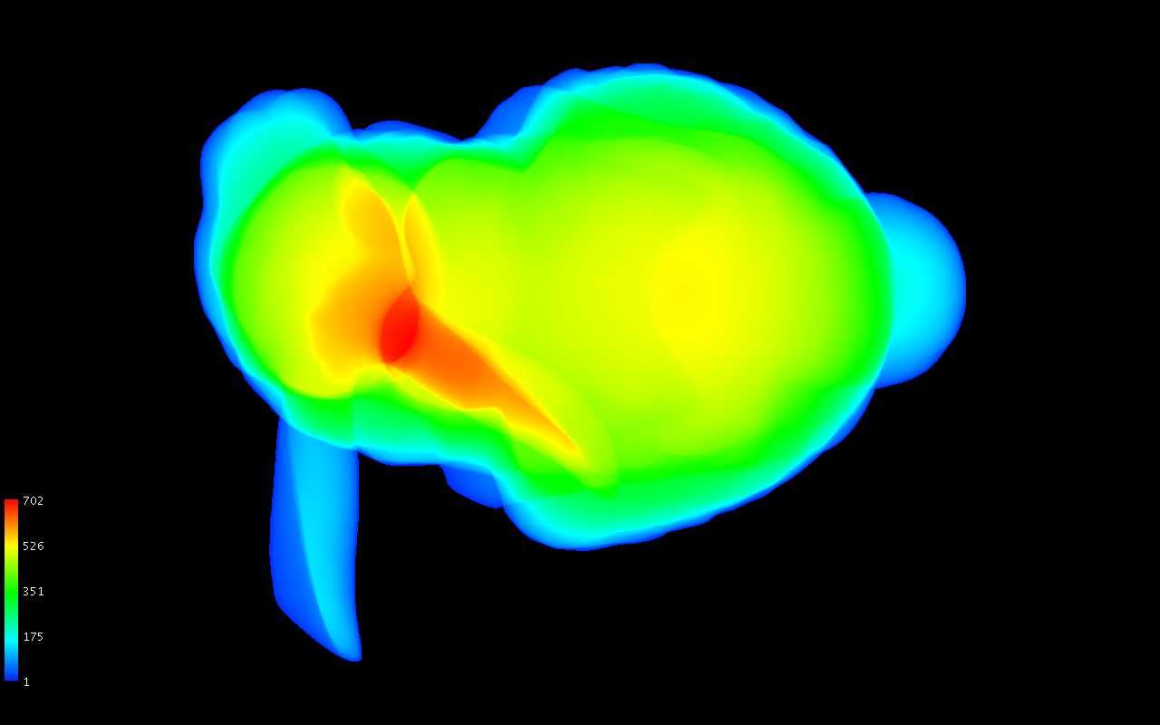 Picture of Heat Maps