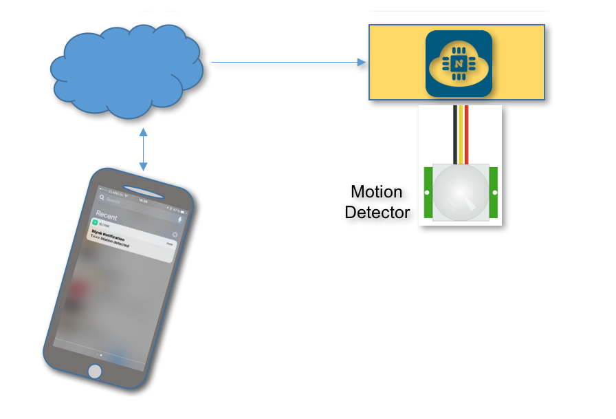 Picture of IoT Motion Detector With NodeMCU and BLYNK