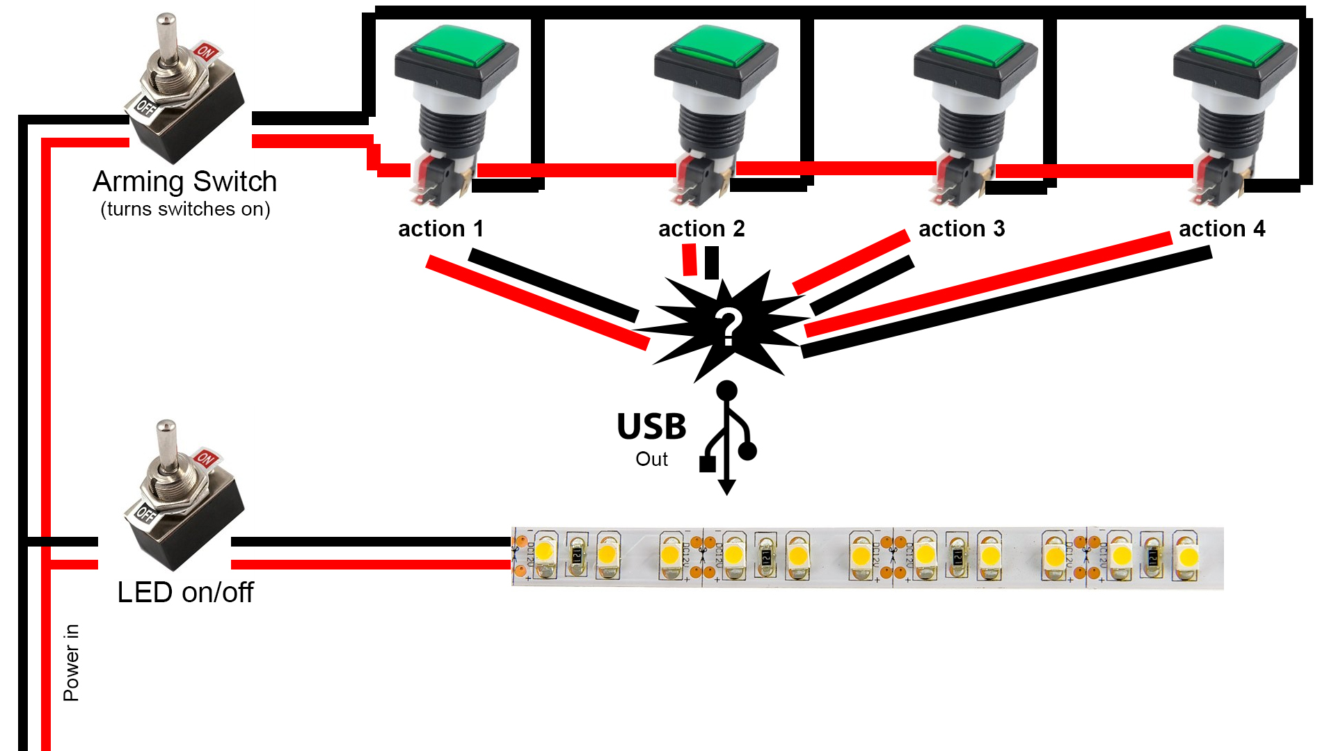 Picture of Is there a (easyish) way to make a custom USB HID for Windows?