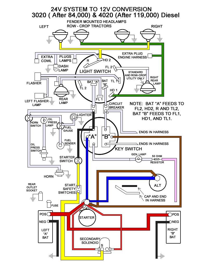 Picture of Wiring Comparison.