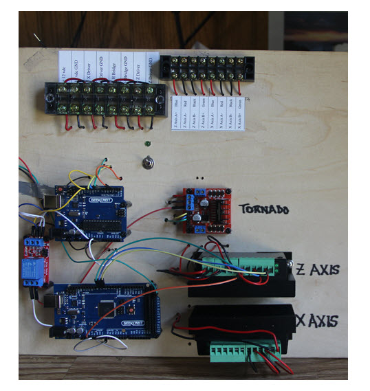 Picture of Mounting Equipment Onto a Control Panel
