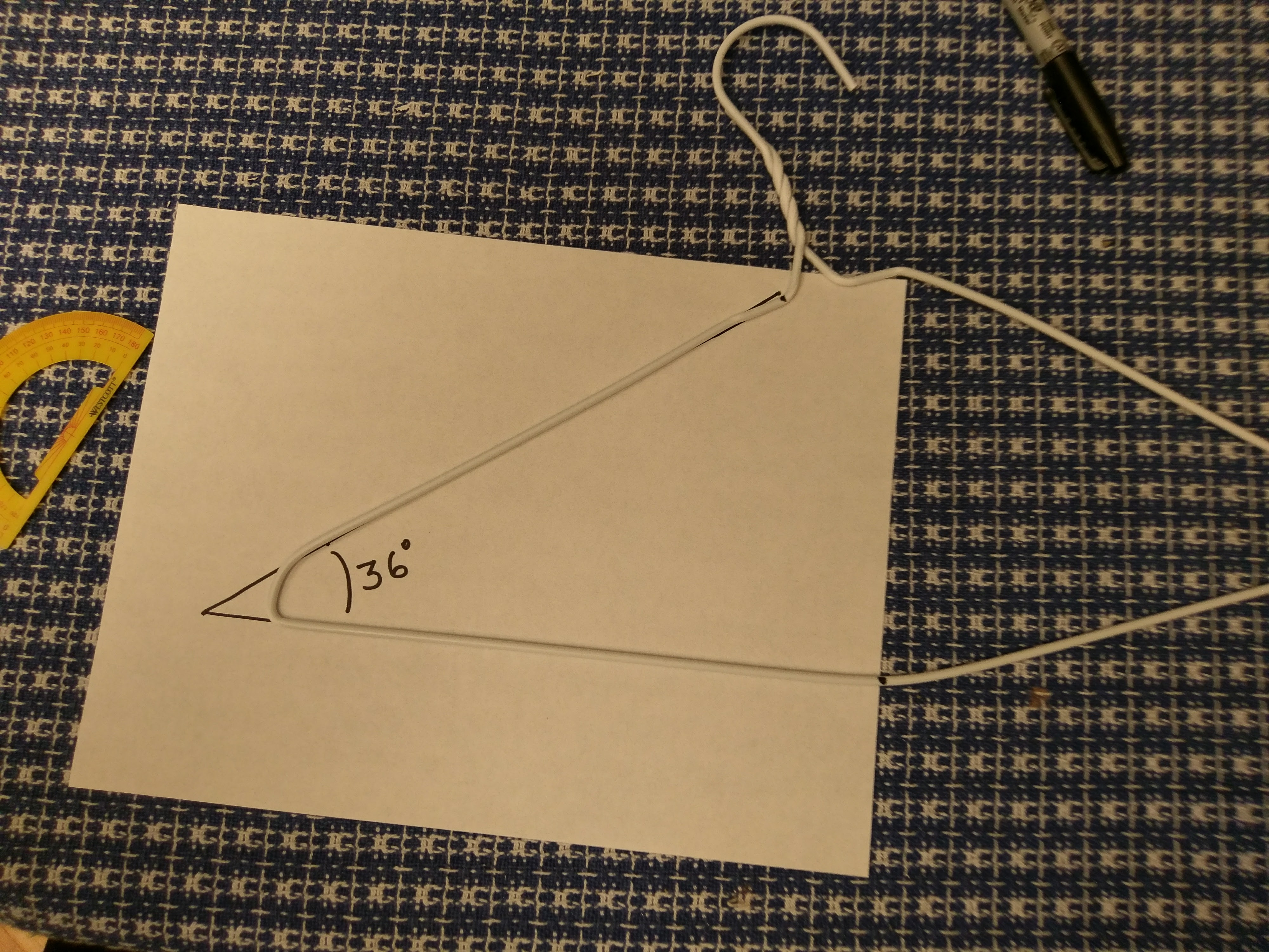 Picture of Preparing the Coat Hangers  (10 to 15 Minutes)