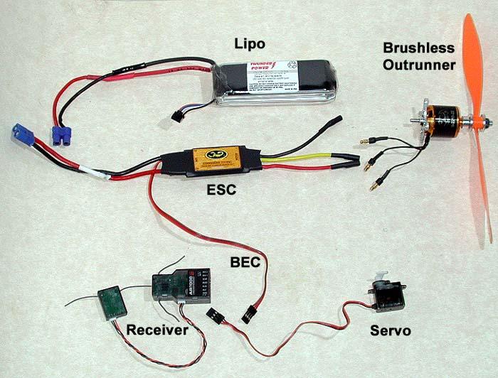 Rc Airplane Esc Wiring Diagram - wiring diagrams image free - gmaili.net