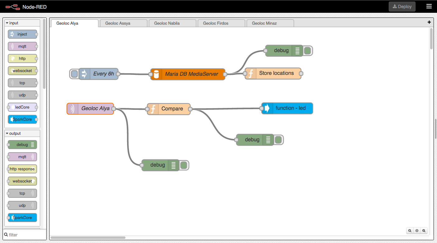 Picture of Create the Workflows