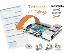RPi - IoT Weather Station