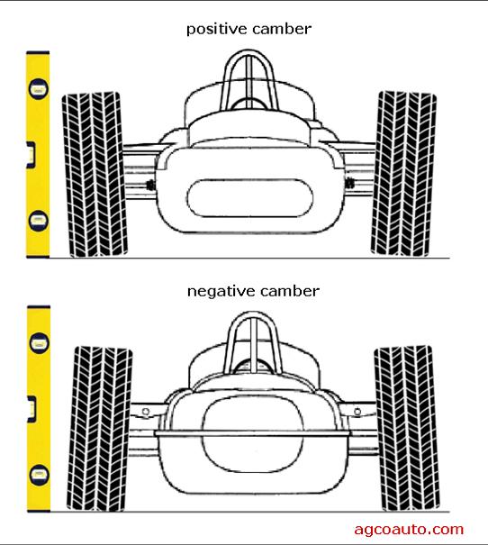 Picture of Steering Geometry