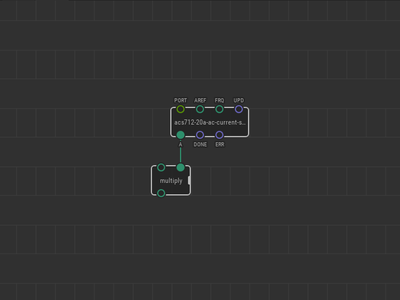 Programming.