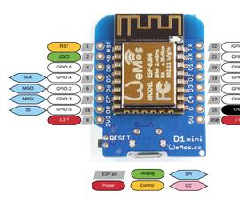 Wemos DHT11 PIR Sensor With Relay