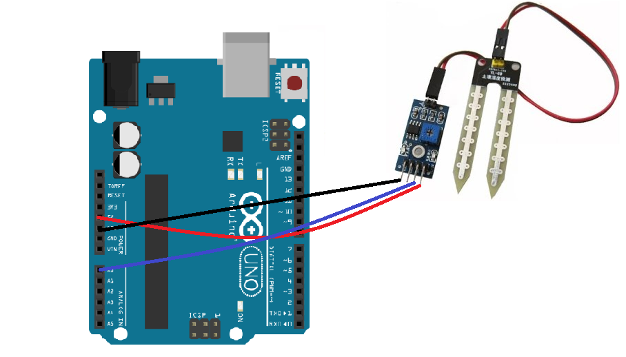 Picture of Connecting Sensor in Analog Mode