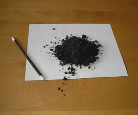 Making Your Own Charcoal Powder