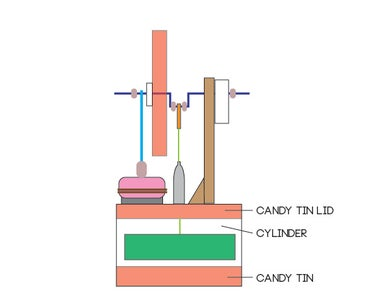 Creating the Cylinder