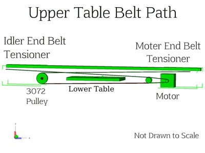 Y Axis Assembly (upper and Lower Tables)