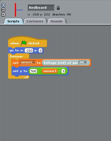 Picture of Step 4:Scratch for PcDuino Screen Shot