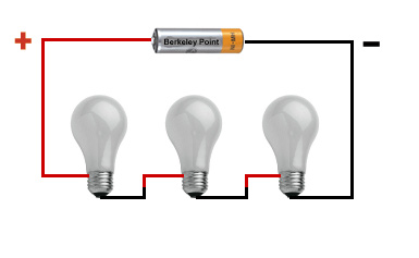 Picture of Series Circuit