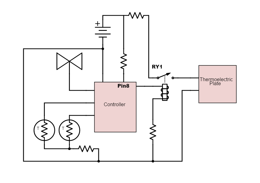 Picture of Assemble Control Circuit