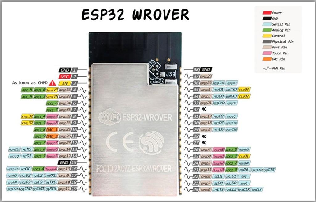 ESP32 Wrover