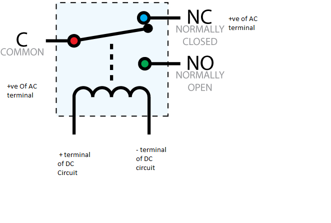 Picture of Connect the RELAY