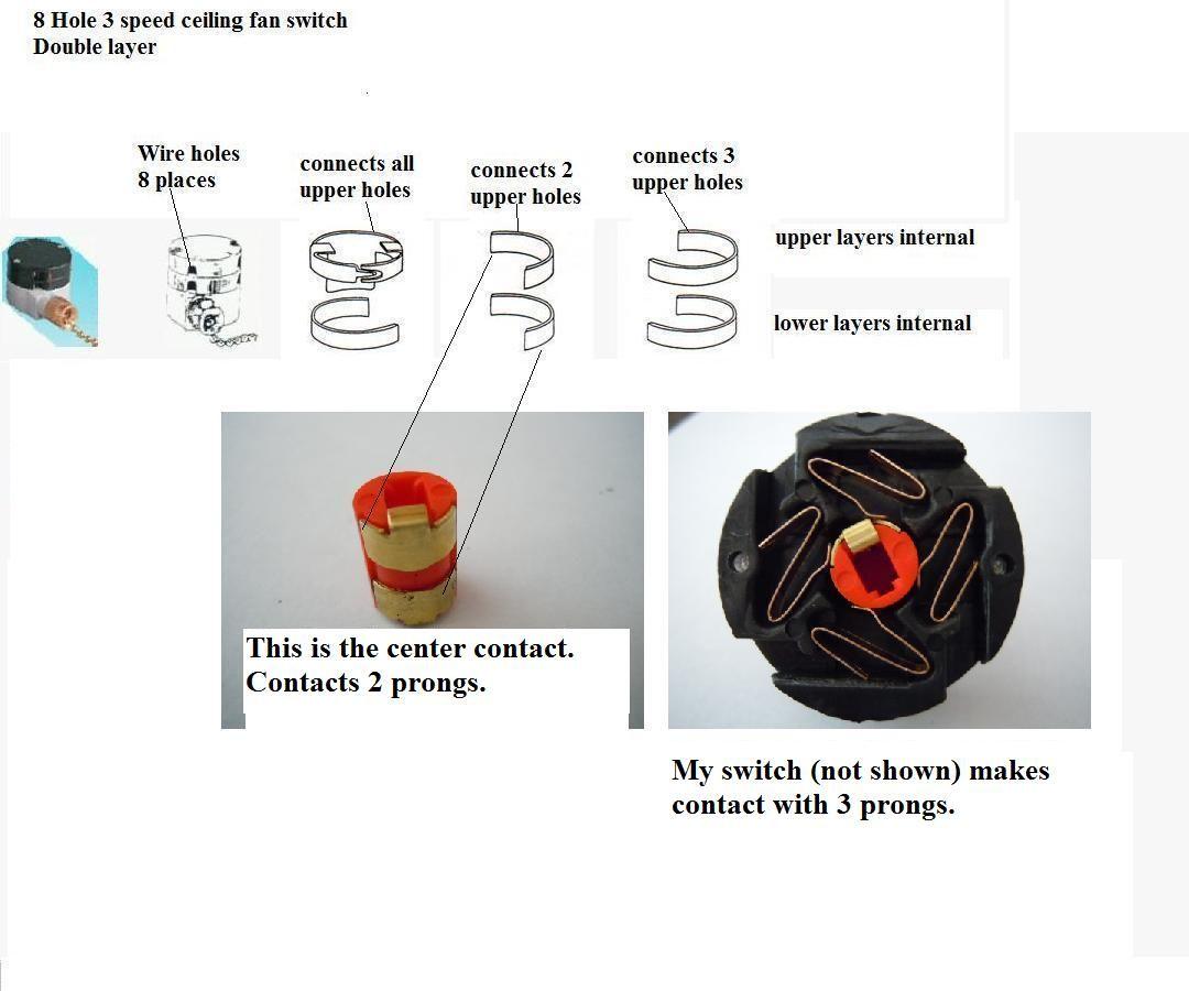 Ceiling Fan Chain Switch Wiring Diagram Internal Best Secretjandorf Library Rh