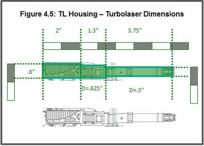 Turbolaser Housing