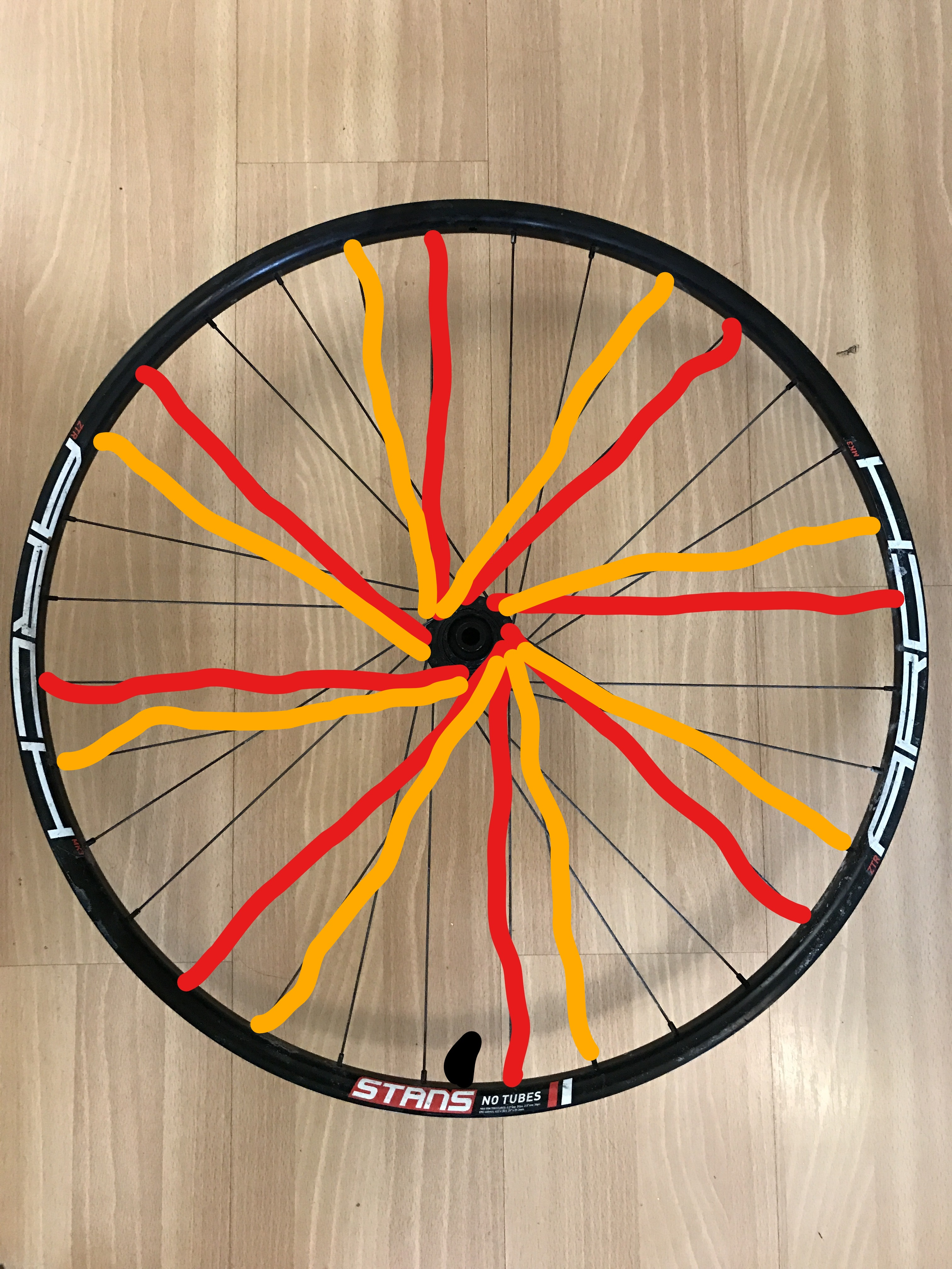Picture of Step 5: the Third Group of Spokes