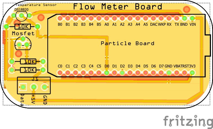 Picture of Different Types of Meters and Boards