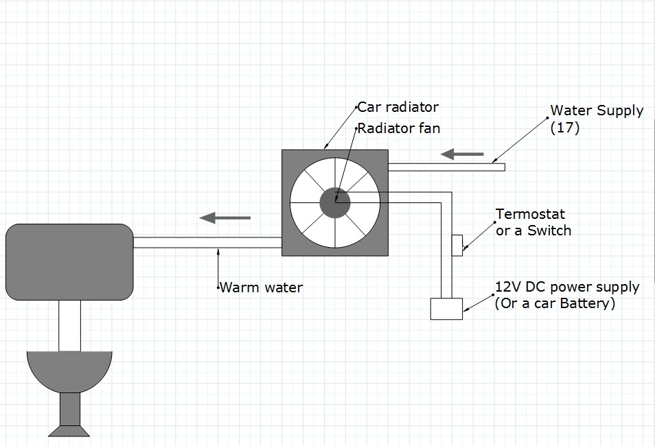 Picture of DIY Cheap and Eco-friendly Air Condition Unit Concept