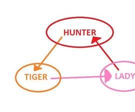 lady hunter tiger